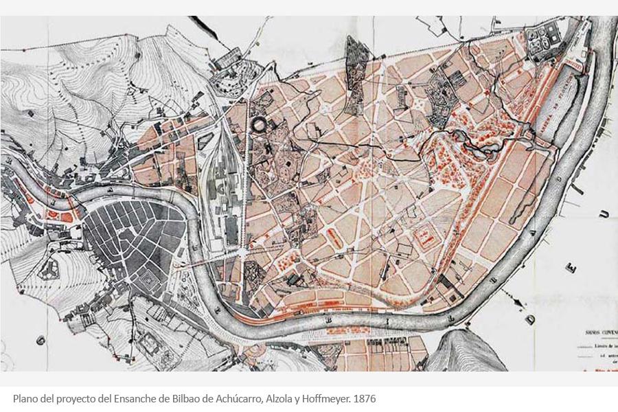 Proyecto del Ensanche de Bilbao de Severino Achucarro, Alzola y Hoffmeyer