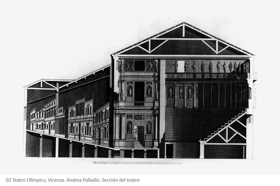 Teatro Olímpico, Vicenza. Andrea Palladio. Sección del teatro