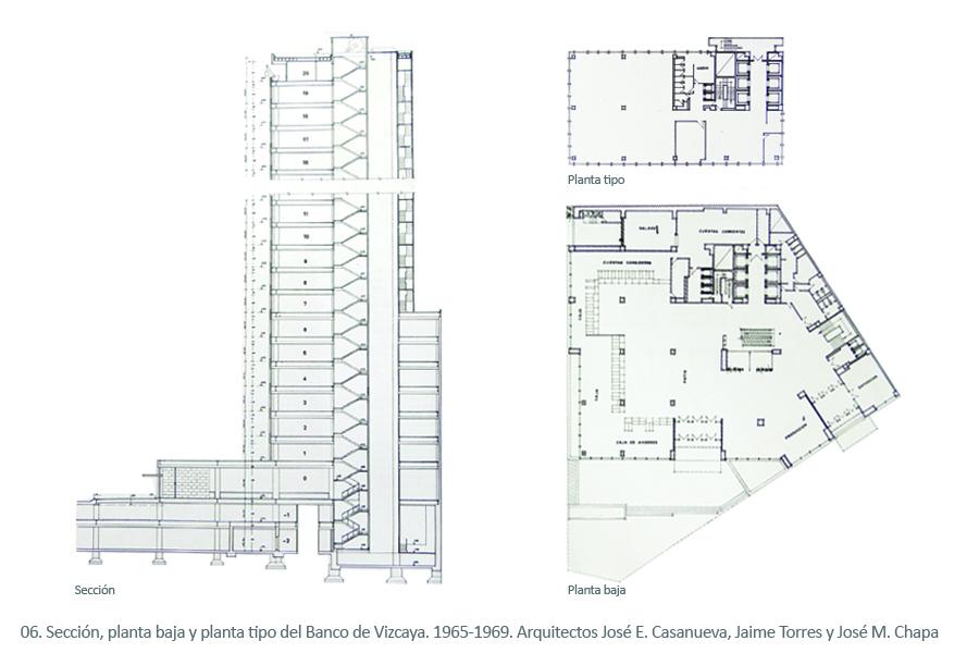 Torre del Banco Vizcaya. Arquitectos José Enrique Casanueva, Jaime Torres y José María Chapa
