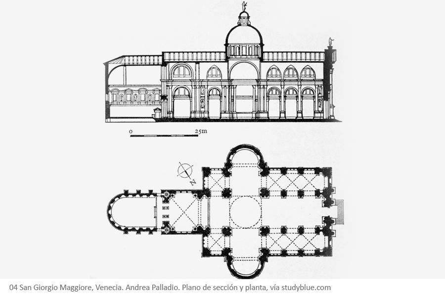 San Giorgio Maggiore, Andrea Palladio, Venecia